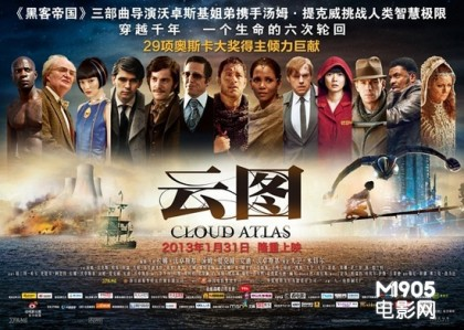 chinese_cloud_atlas