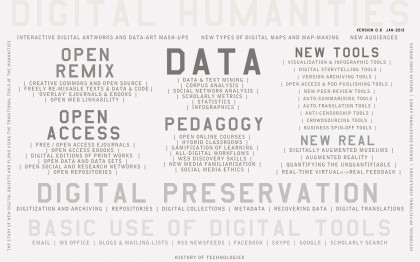 digital_humanities_map1